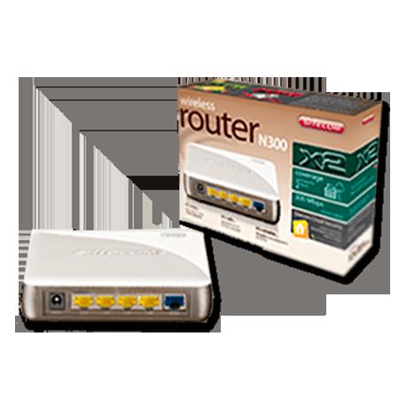 Wireless Rounter N300 x2
